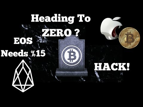 Bitcoin Dead?  EOS is NOT Live! Apple Changes Rules on Crypto? CoinRail Hack and Manipulation!