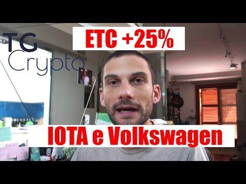 ETC tregua dal crollo, IOTA nuova mobilità con Volkswagen