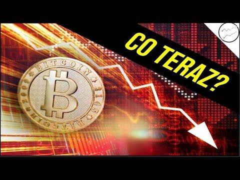 Kolejne spadki, nie daj się przechytrzyć rynkowi! | Problemy EOS po starcie – Co tam w sieci #55