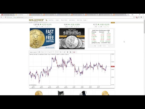 The Daily Economist update for June 13 2018 – Gold, Bitcoin, and Cryptocurrency Report