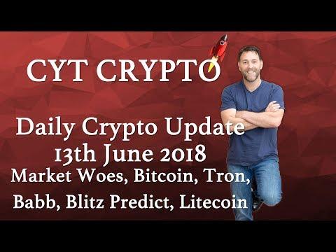 Daily Crypto Update – Market Woes, Bitcoin, Tron, Babb, Blitz Predict, Litecoin