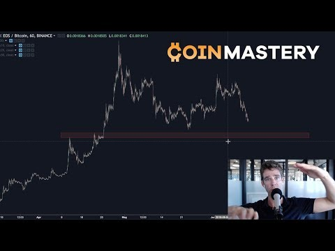 BTC Falling + Bouncing – Levels To Watch, EOS Voting, Coinbase Index, Tether, Central Banks – Ep214