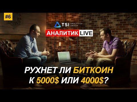 АналитикLIVE #6 | Рухнет ли BITCOIN к 5000$? А также: Ethereum, SiaCoin, Litecoin, OmiseGo