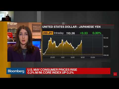 Will The Federal Reserve Be Able to Influence Cryptocurrency prices!?   Bloomberg News