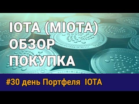 Криптовалюта Iota  обзор, покупка на бирже binance