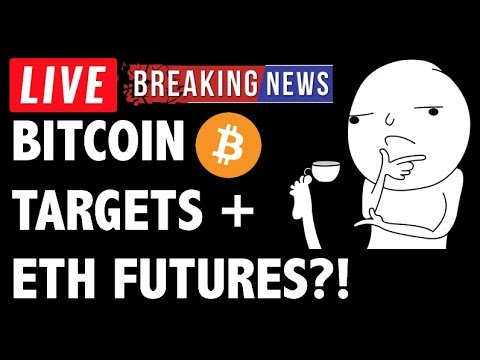BITCOIN (BTC) & ETHEREUM (ETH) FUTURES ANALYSIS! CRYPTO/CRYPTOCURRENCY TRADING NEWS
