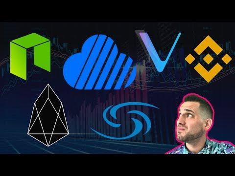 📢 Skycoin FUD!?! $EOS Back Online | Syscoin Hack 👾 Github Malware | Next Coinbase Coin? $SKY $SYS