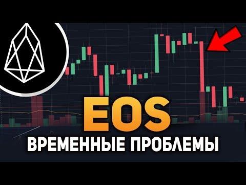 EOS Имеет Проблемы!? Когда Будет Рост Июнь 2018 Прогноз