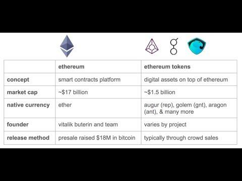 Guía de los tokens de Ethereum ERC20: AUGUR y GOLEM.