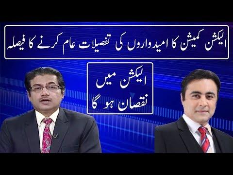 Jamhoor | Election Commission Big Decision | 20 June 2018 | Neo News