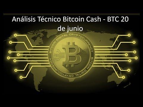 Análisis bitcoin cash/btc 20 de junio – ¿¿Estamos ante un nuevo retroceso en bitcoin??