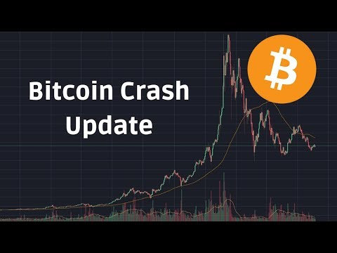 Bitcoin Crash Update June 2018