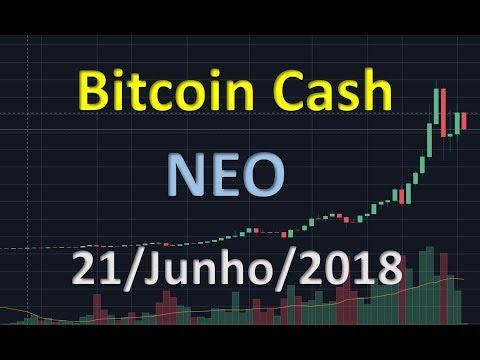 Altcoins: Bitcoin Cash e NEO – Perspectivas de Curto e Médio Prazo – Análise Técnica de Criptomoedas