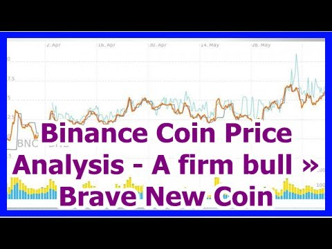 Today News – Binance Coin Price Analysis – A firm bull » Brave New Coin