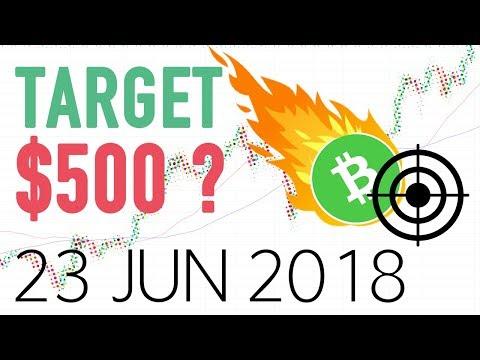 Bitcoin Cash BCHUSD price update & signal – 23 Jun 2018