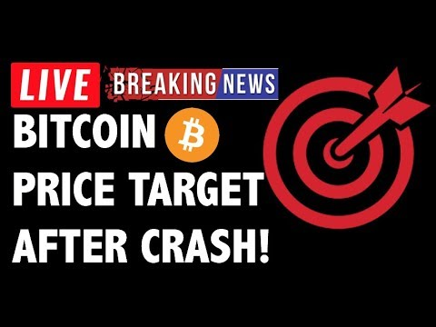 Price Target for Bitcoin (BTC) After CRASH! – Crypto Trading Analysis & Cryptocurrency News