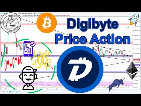 Digibyte DGB/BTC + BTC/ETH/LTC Technical Analysis!