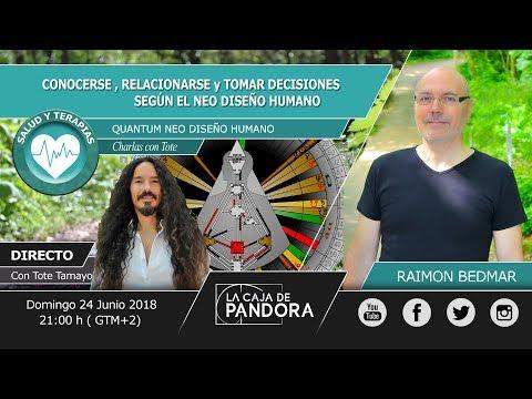 Conocerse, Relacionarse y Tomar decisiones – Neo Diseño Humano de Raimon Bedmar en CHARLAS CON TOTE