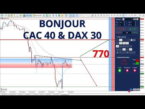 Bitcoin Cash CFD – Les 770 sous surveillance ! Analyse Bonjour CAC 40 et DAX 30 du 25 juin
