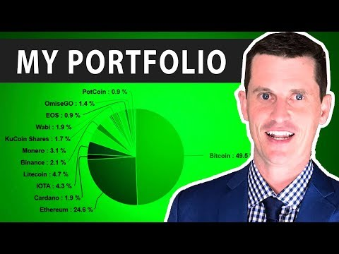 My Crypto Portfolio & 32 Favorite Youtubers to Watch  ?