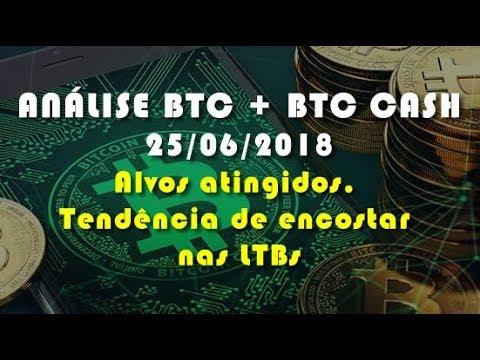 Análise Bitcoin + Bitcoin Cash – Alvos atingidos. Tendência de encostar nas LTBs
