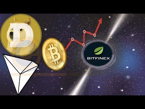 Notícias Análise 26/06: Youtube Bloquea Canais? Bitcoin ETF US$35.000 – Atualização Tron – Bitfinex