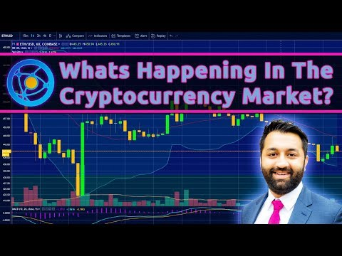 Whats Happening In the Cryptocurrency Market!?? | FB OKs Crypto Ads | Live TA with Sneh