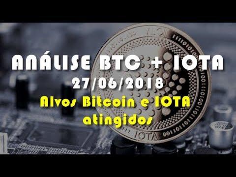 Análise Bitcoin + IOTA – Alvos Bitcoin e IOTA atingidos