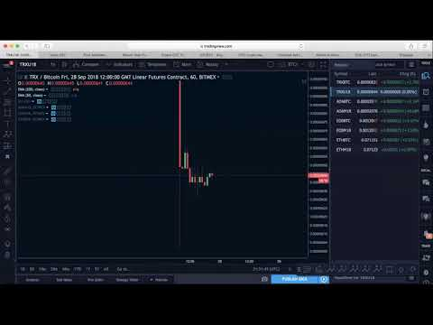 Operar Futuros de Criptomonedas [Como Trader o como Inversionista?] +[ TRX – ADA y más!]