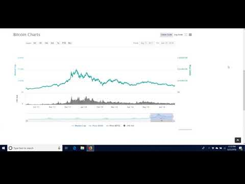 Did Bitconnect, USI Tech, Davor, BitSerial, Falcon and the others cause this market downturn??