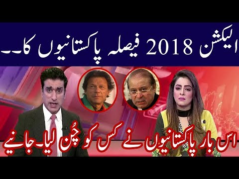 Pakistan Politics Situation And Election 2018 | Neo News