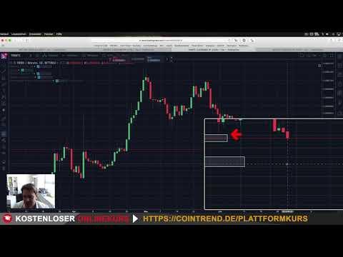 🤔5840$ Bitcoin Kurs Cardano & Tron im Support + Metals Trends📉