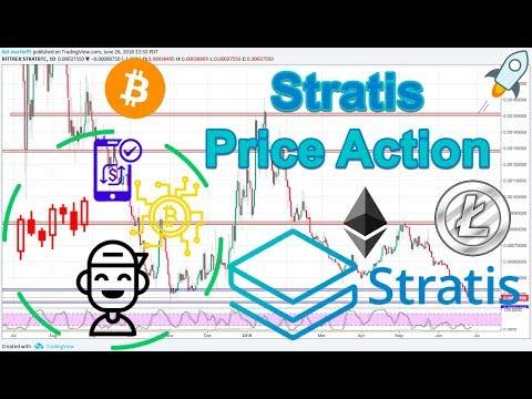 Stratis (STRAT/BTC) + BTC/ETH/LTC Technical Analysis!