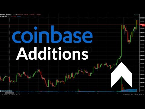 Coinbase Pumps & Bitcoin Hacked the Election (LOL)