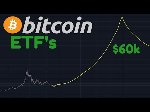 $60k Soon? | Bitcoin ETF's To Push BTC Towards $60,000 According To These Charts