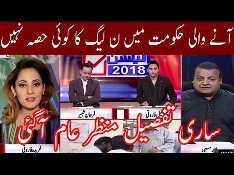 Pakistan Politics And PMLN Political Career | Neo News