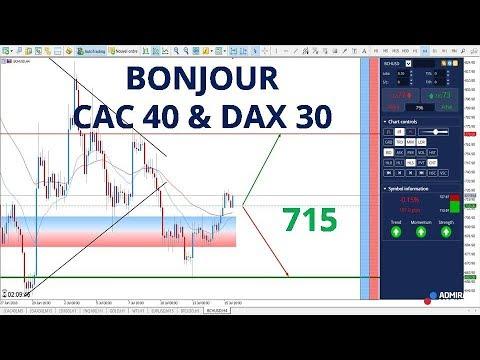 Bitcoin Cash CFD – Cassure des 715 ! Analyse Bonjour CAC 40 et DAX 30 du 16 juillet
