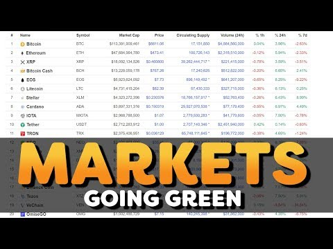 Are The Cryptocurrency Markets Trending Green? Will Bitcoin See A New Recent High?