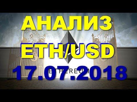 ETH/USD – Эфириум Etherium 17.07.2018. EOS атакует сеть Ethereum?
