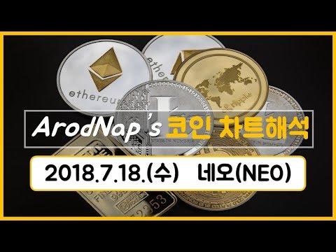 2018.7.18 NEO 코인 해석 // 비트코인 알트코인 스윙 차트 분석/ arodnap daily view 데일리 뷰
