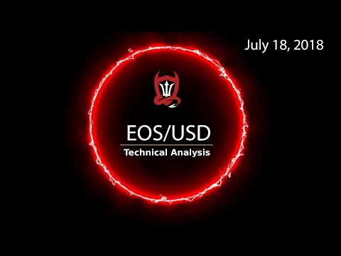 EOS Technical Analysis (EOS/USD) : Collusion? Maybe. Confluence? Definitely…