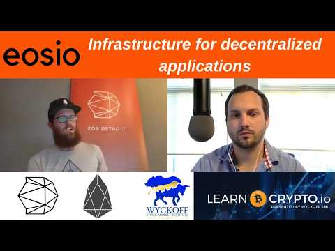 EOS Interview with EOS Detroit! Past – Present – Future of this Platform!