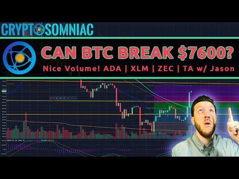 Can BTC Break $7600? | Nice Volume! | ADA | XLM | ZEC | TA W Jason