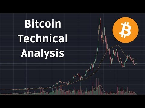 Bitcoin Price Technical Analysis July 18 2018
