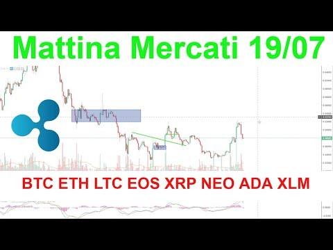 Mattina Mercati; Analisi Tecnica BTC ETH LTC EOS XRP NEO ADA XLM