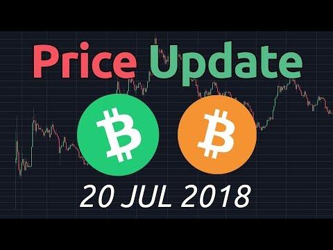 BTCUSD BCHBTC BCHUSD Bitcoin Cash Technical analysis – 20 Jul 2018