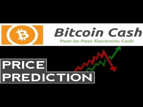 Bitcoin Cash Price Prediction & Analysis