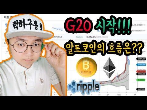 G20 시작!!! #비트코인 #리플 #이더리움 #암호화폐 방송 #bitcoin #cryptocurrency 7/21 KOR [럭히구봉-LIVE]