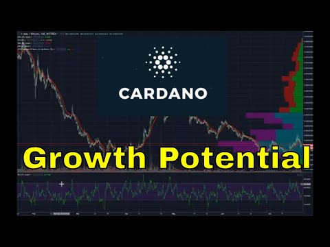 Top 3 Reasons!  Why Cardano Has Growth Potential $ADA