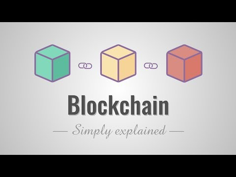 How does a blockchain work – Simply Explained